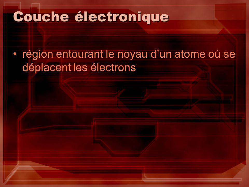 Couche électronique région entourant le noyau d'un atome où se déplacent les électrons