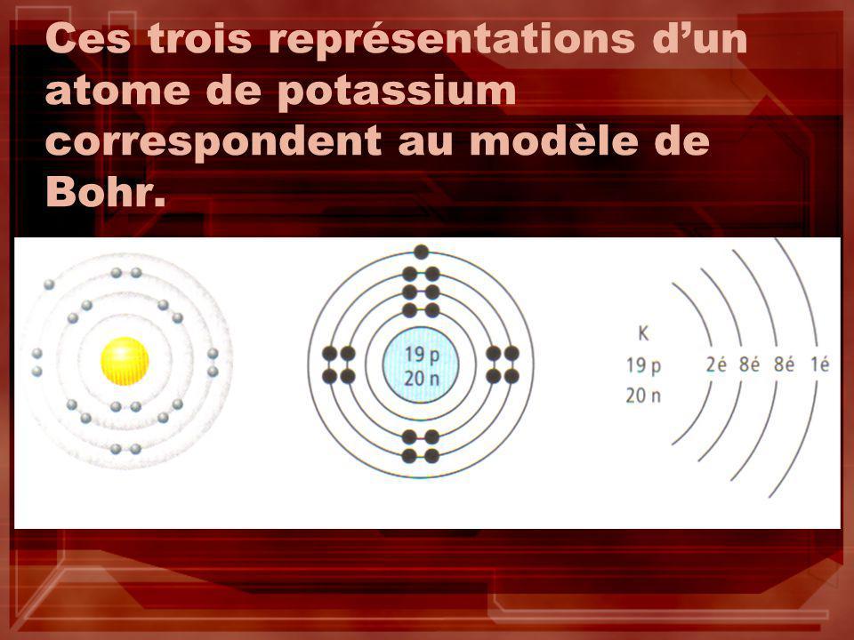 Ces trois représentations d'un atome de potassium correspondent au modèle de Bohr.