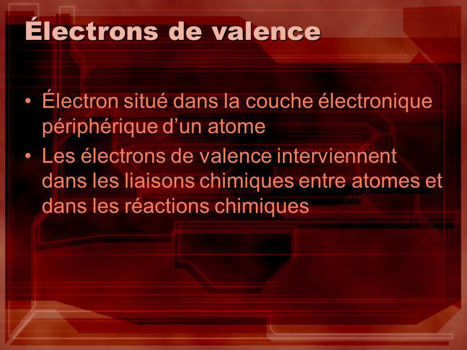 Électrons de valence Électron situé dans la couche électronique périphérique d'un atome.