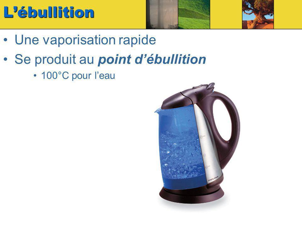 L'ébullition Une vaporisation rapide Se produit au point d'ébullition