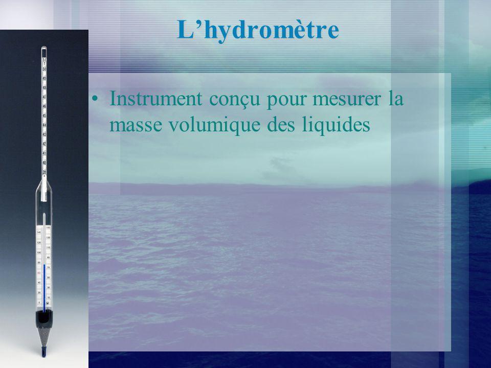 L'hydromètre Instrument conçu pour mesurer la masse volumique des liquides