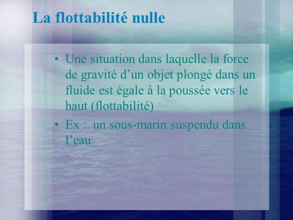 La flottabilité nulle