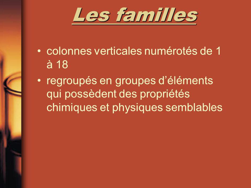 Les familles colonnes verticales numérotés de 1 à 18