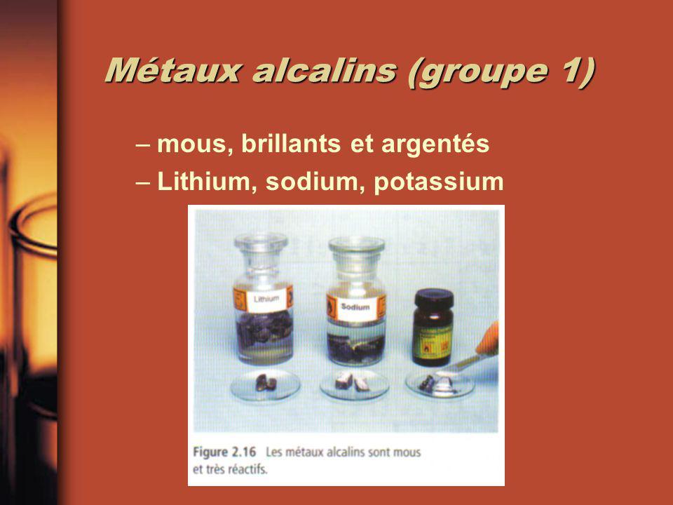 Métaux alcalins (groupe 1)
