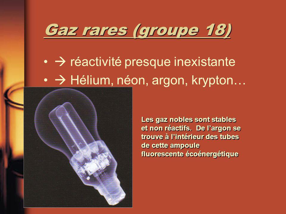 Gaz rares (groupe 18)  réactivité presque inexistante