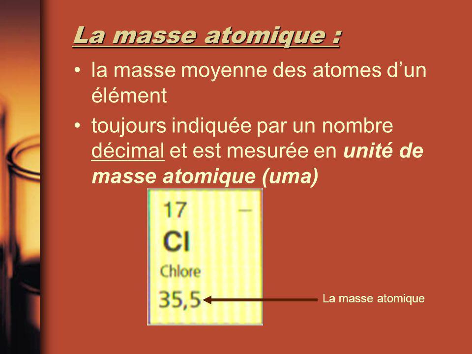 La masse atomique : la masse moyenne des atomes d'un élément
