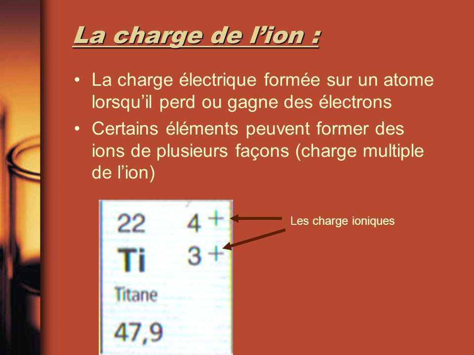 La charge de l'ion : La charge électrique formée sur un atome lorsqu'il perd ou gagne des électrons.