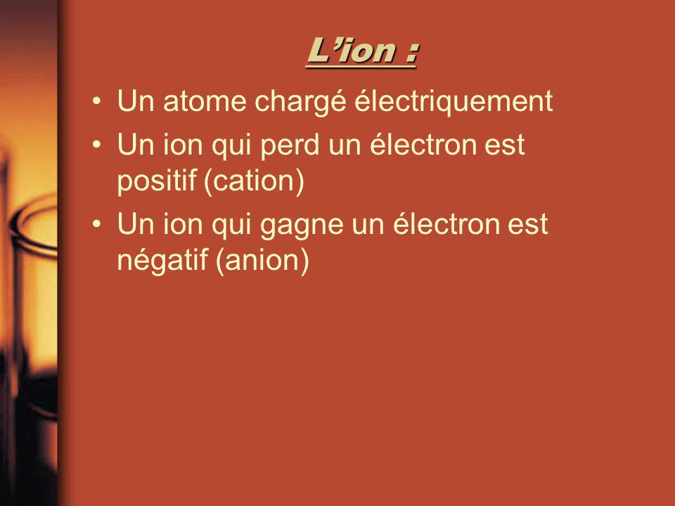 L'ion : Un atome chargé électriquement