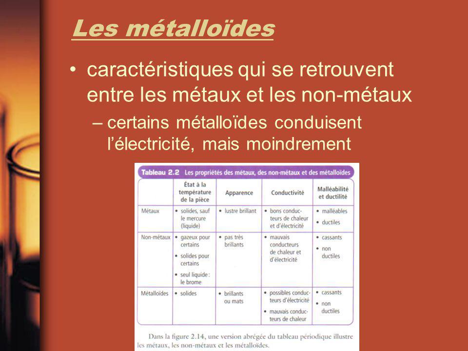 Les métalloïdes caractéristiques qui se retrouvent entre les métaux et les non-métaux.