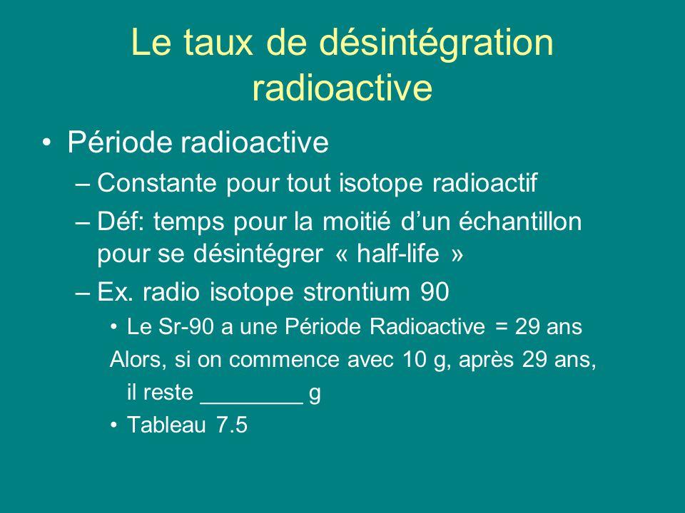 Le taux de désintégration radioactive