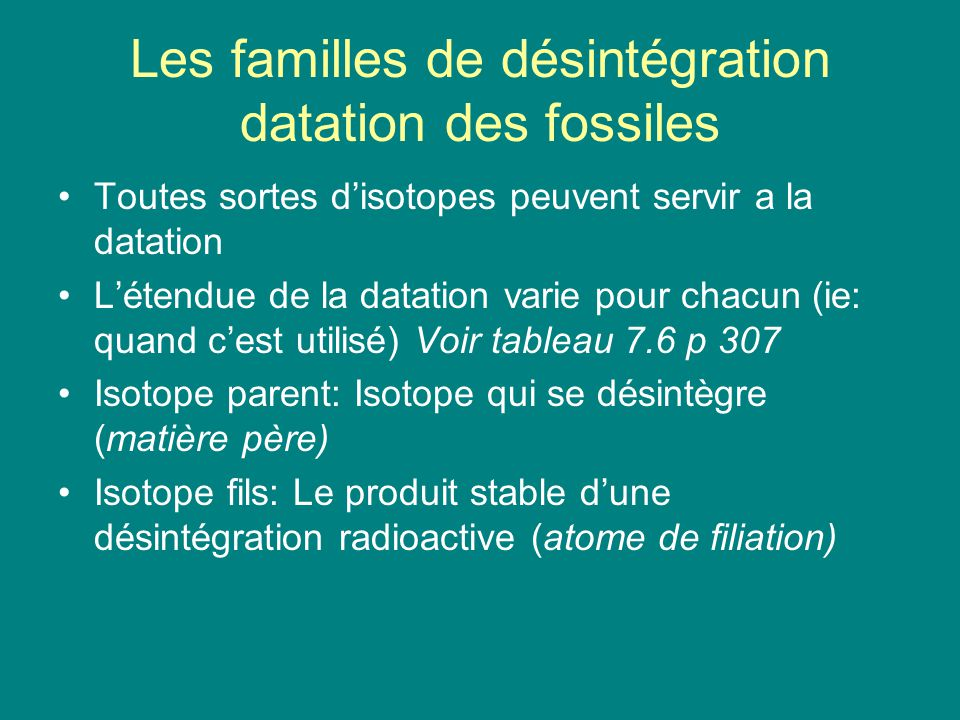 Les familles de désintégration datation des fossiles
