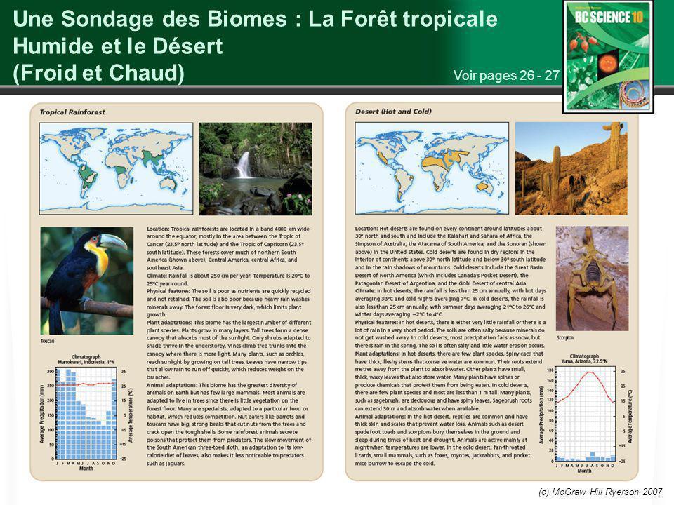 Une Sondage des Biomes : La Forêt tropicale Humide et le Désert (Froid et Chaud)