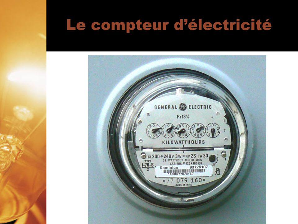 Le compteur d'électricité