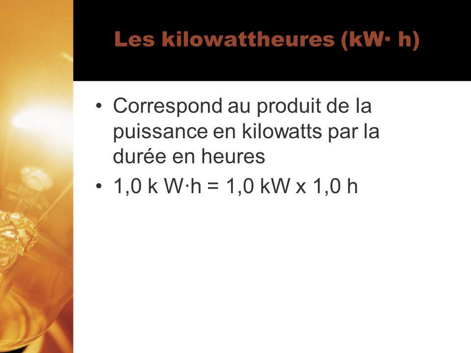 Les kilowattheures (kW· h)