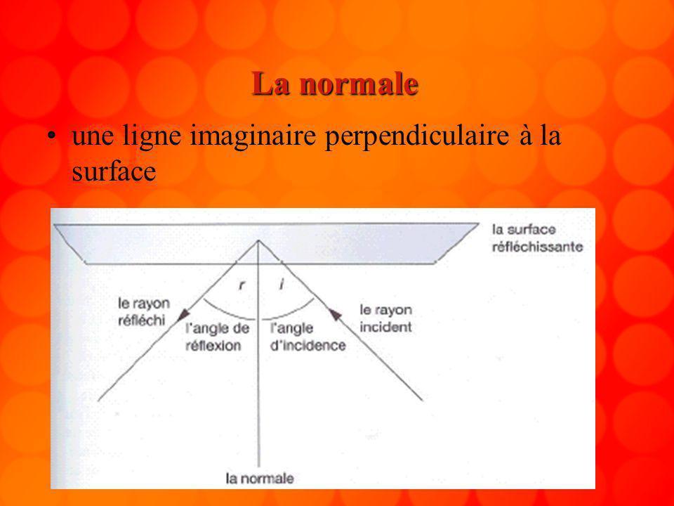 La normale une ligne imaginaire perpendiculaire à la surface