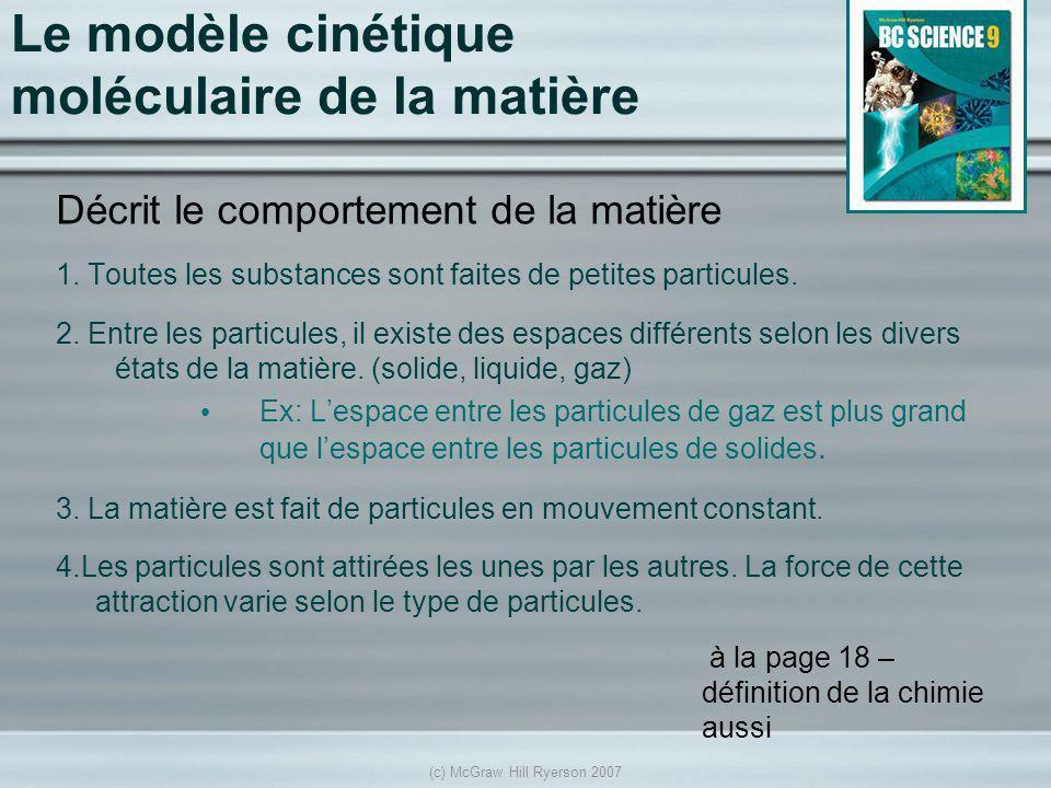Le modèle cinétique moléculaire de la matière