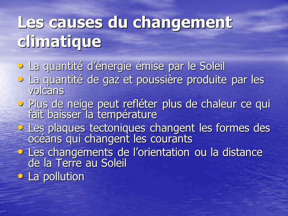 Les causes du changement climatique