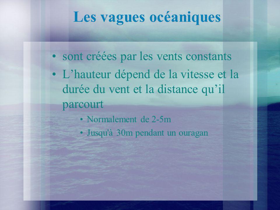 Les vagues océaniques sont créées par les vents constants