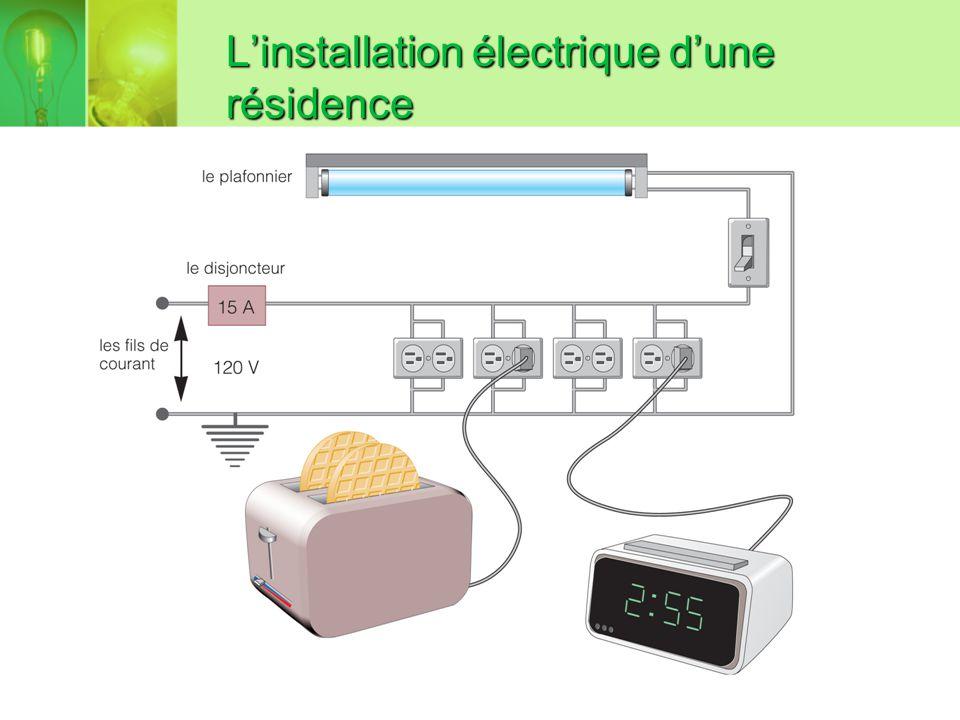 L'installation électrique d'une résidence