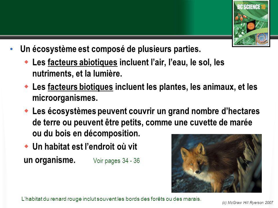 Un écosystème est composé de plusieurs parties.