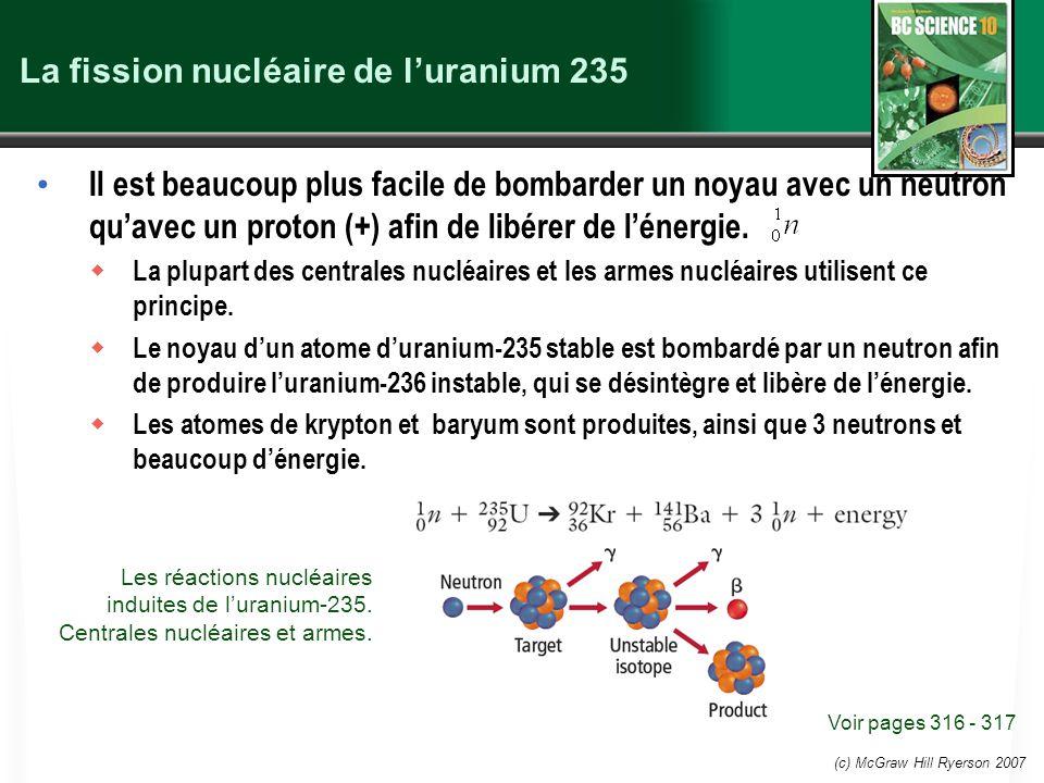 La fission nucléaire de l'uranium 235