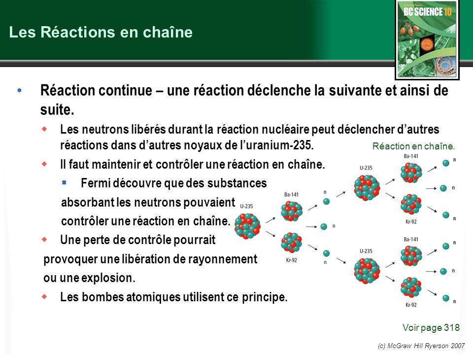 Les Réactions en chaîne