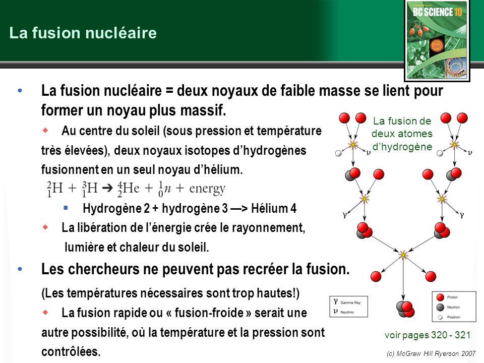 La fusion de deux atomes d'hydrogène