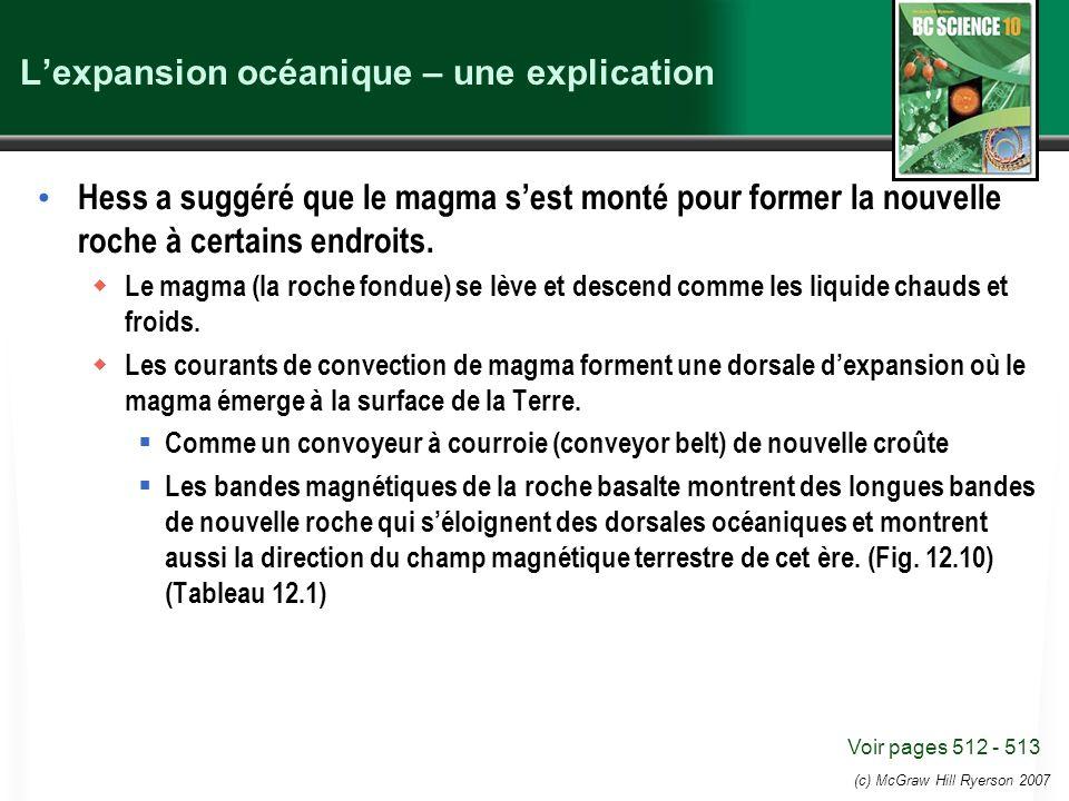 L'expansion océanique – une explication