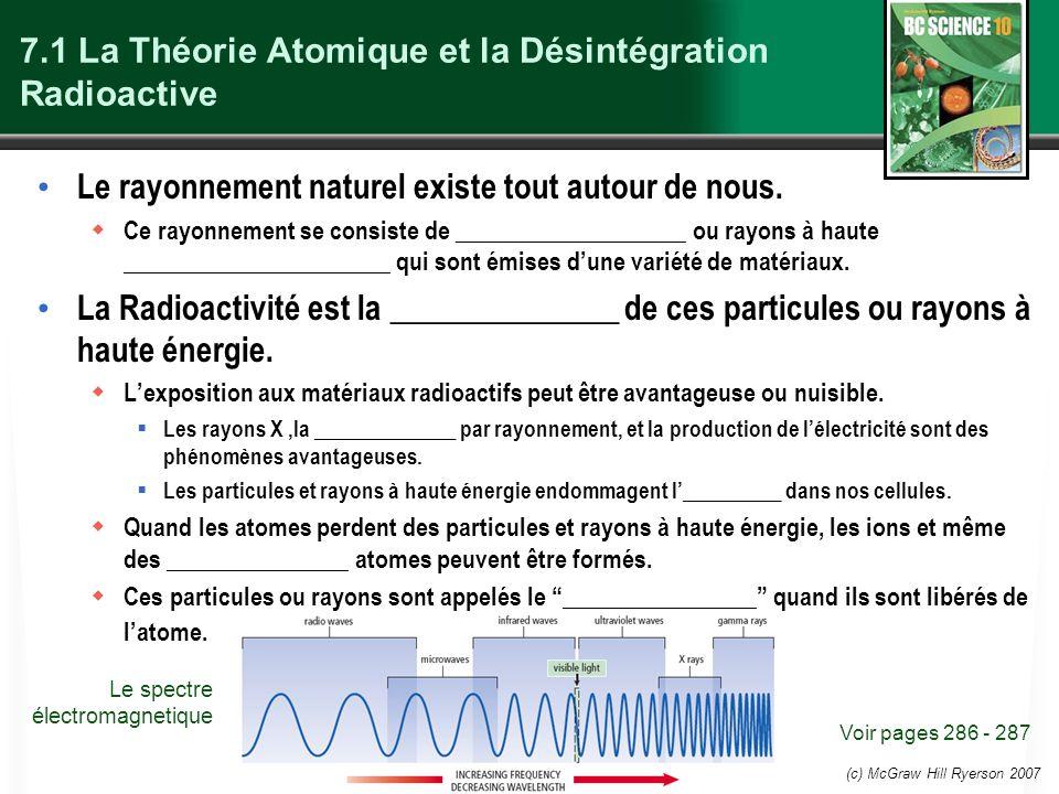 7.1 La Théorie Atomique et la Désintégration Radioactive