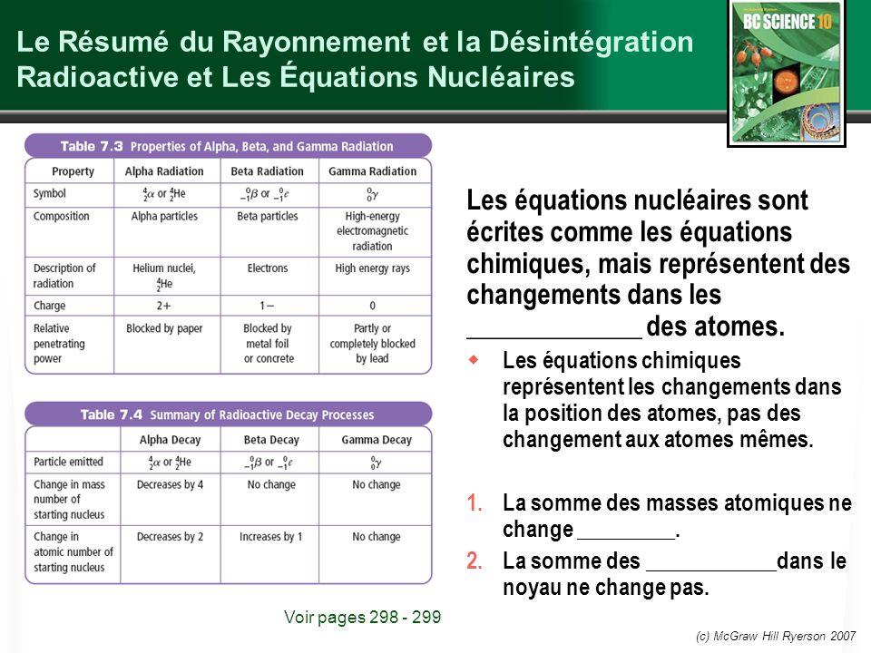 Le Résumé du Rayonnement et la Désintégration Radioactive et Les Équations Nucléaires