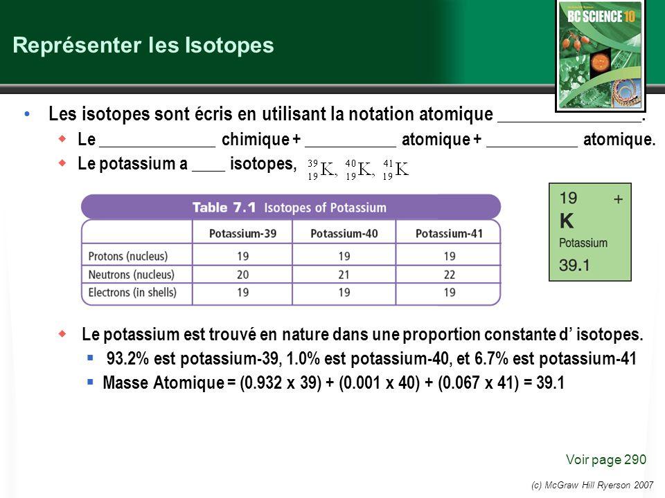 Représenter les Isotopes