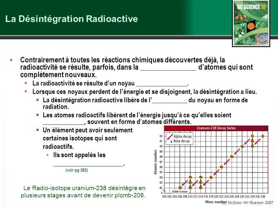 La Désintégration Radioactive