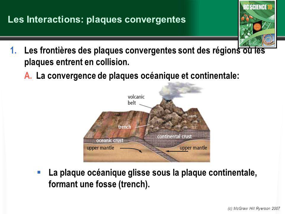 Les Interactions: plaques convergentes