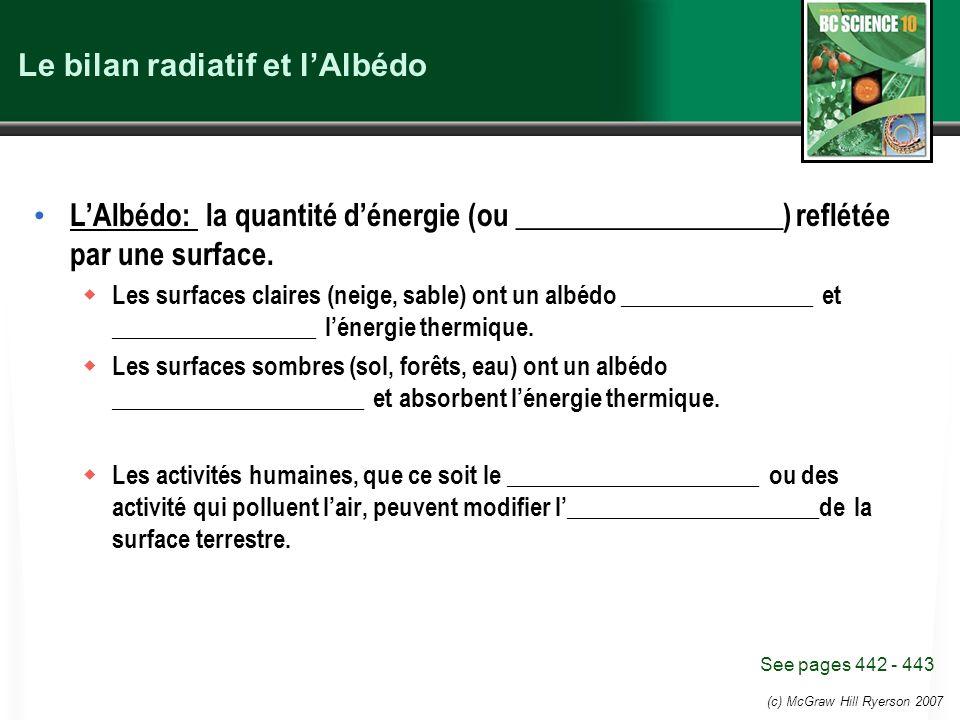 Le bilan radiatif et l'Albédo
