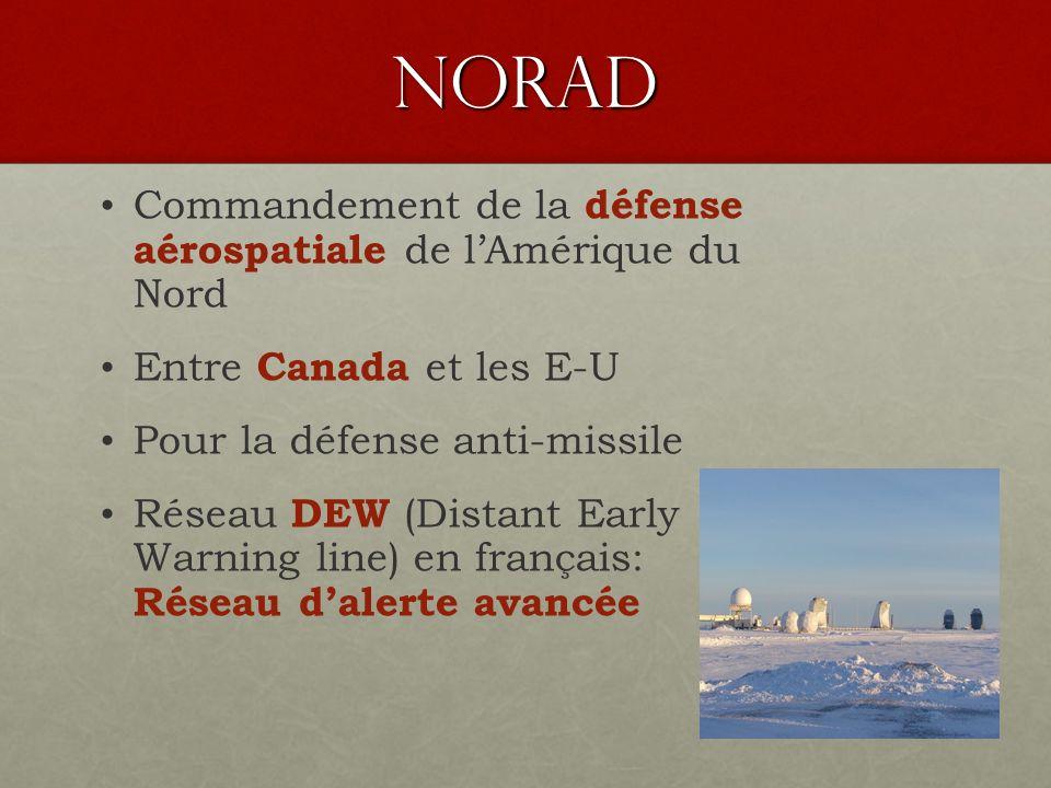 NORAD Commandement de la défense aérospatiale de l'Amérique du Nord