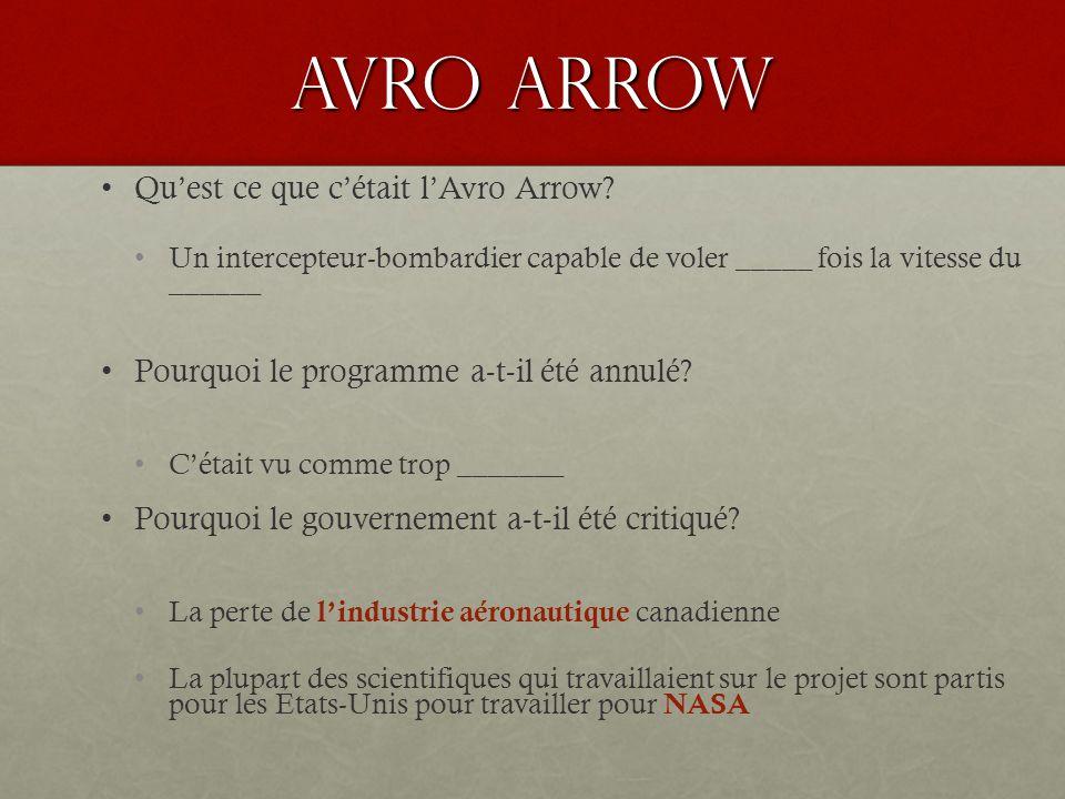 Avro Arrow Qu'est ce que c'était l'Avro Arrow