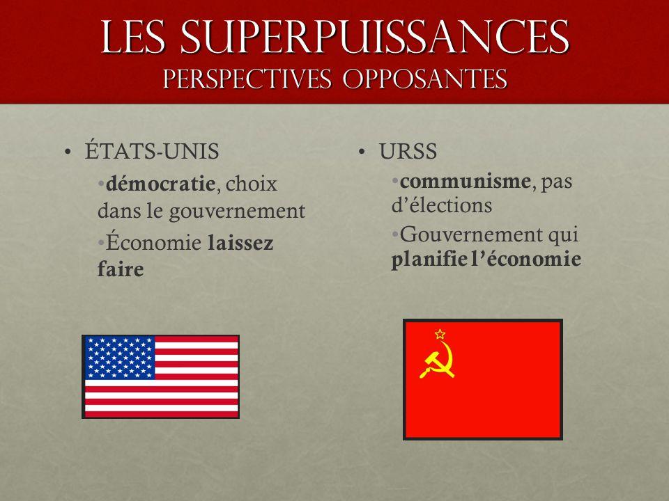 Les superpuissances PERSPECTIVES OPPOSANTES