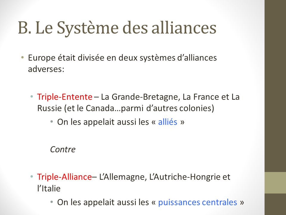 B. Le Système des alliances