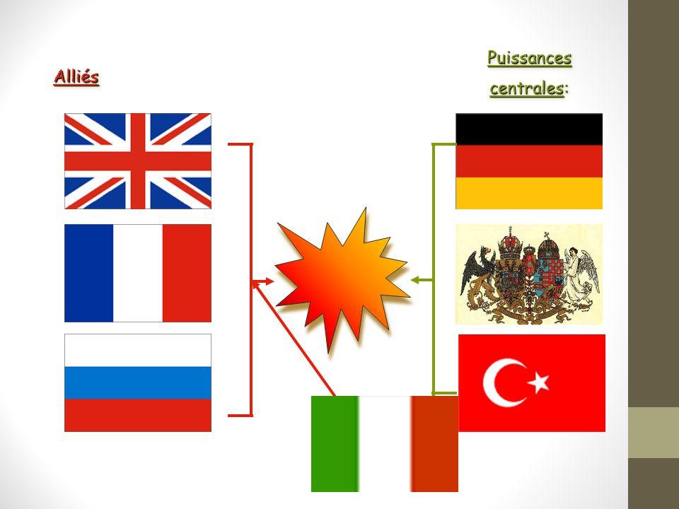 Puissances centrales: Alliés