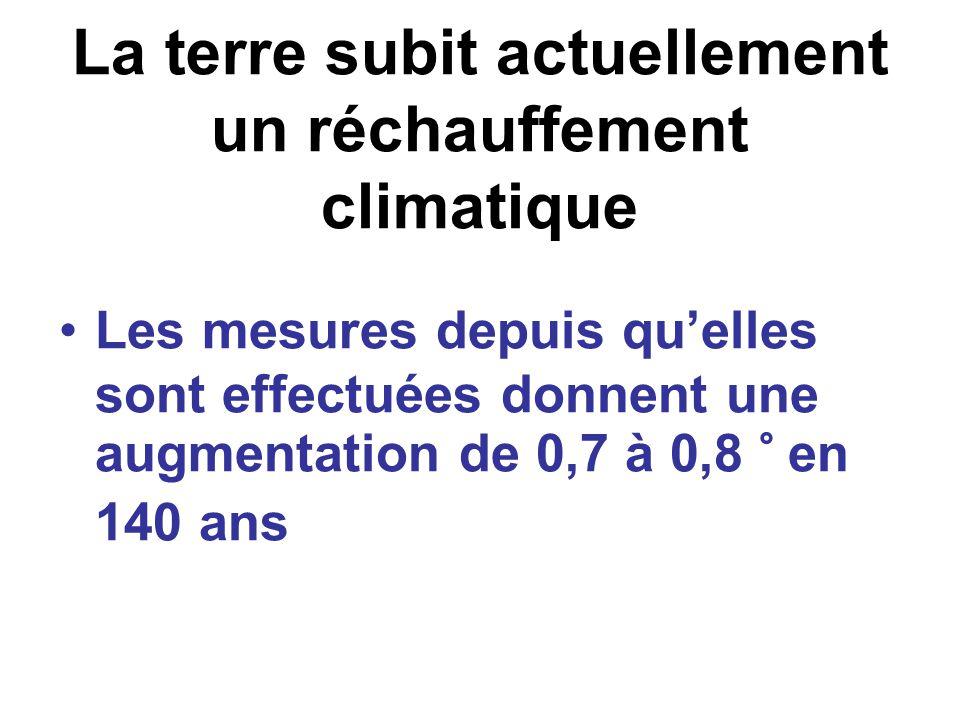 La terre subit actuellement un réchauffement climatique