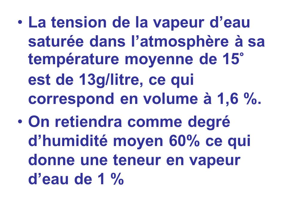 La tension de la vapeur d'eau saturée dans l'atmosphère à sa température moyenne de 15° est de 13g/litre, ce qui correspond en volume à 1,6 %.