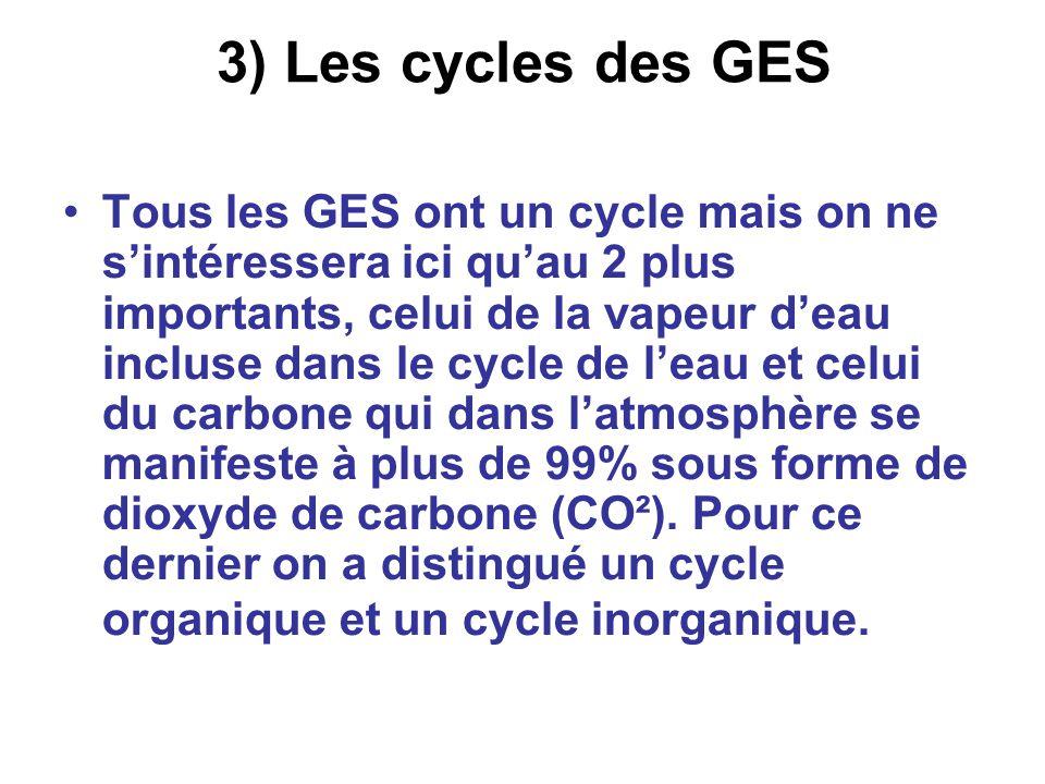 3) Les cycles des GES