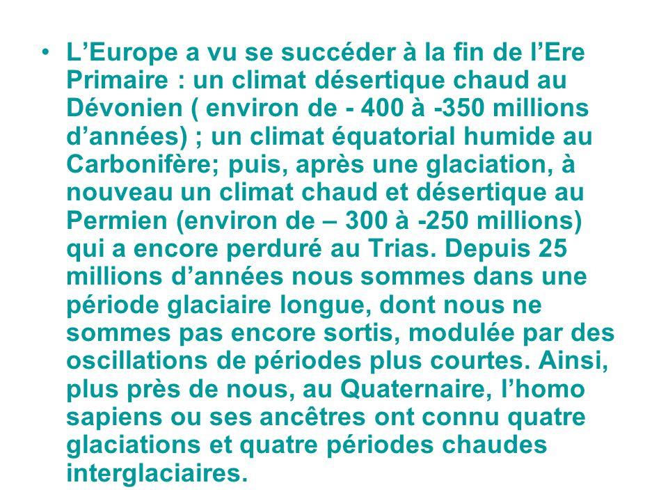 L'Europe a vu se succéder à la fin de l'Ere Primaire : un climat désertique chaud au Dévonien ( environ de - 400 à -350 millions d'années) ; un climat équatorial humide au Carbonifère; puis, après une glaciation, à nouveau un climat chaud et désertique au Permien (environ de – 300 à -250 millions) qui a encore perduré au Trias.