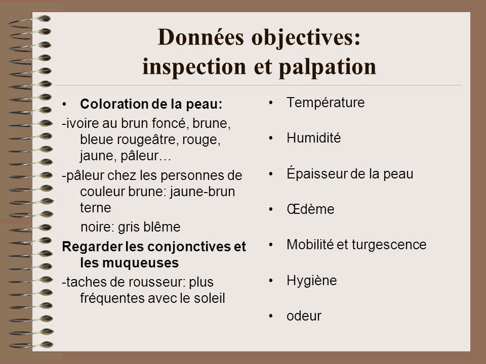 Données objectives: inspection et palpation