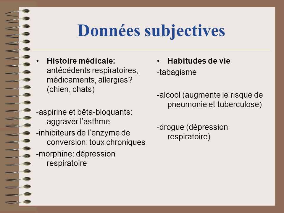 Données subjectives Histoire médicale: antécédents respiratoires, médicaments, allergies (chien, chats)