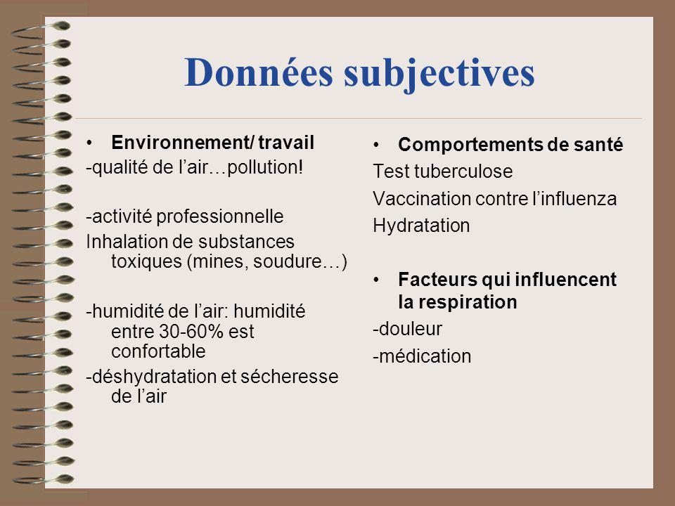 Données subjectives Environnement/ travail