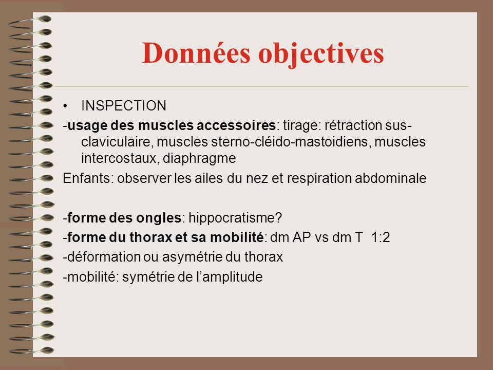Données objectives INSPECTION