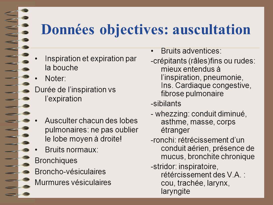 Données objectives: auscultation