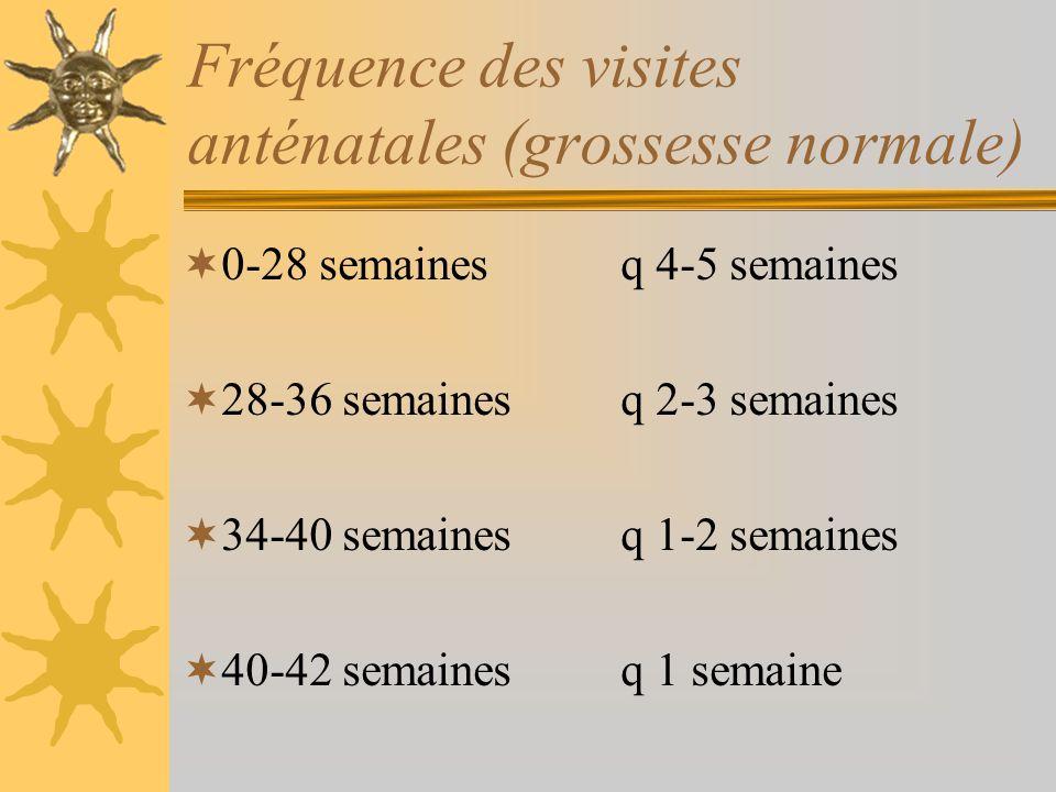 Fréquence des visites anténatales (grossesse normale)