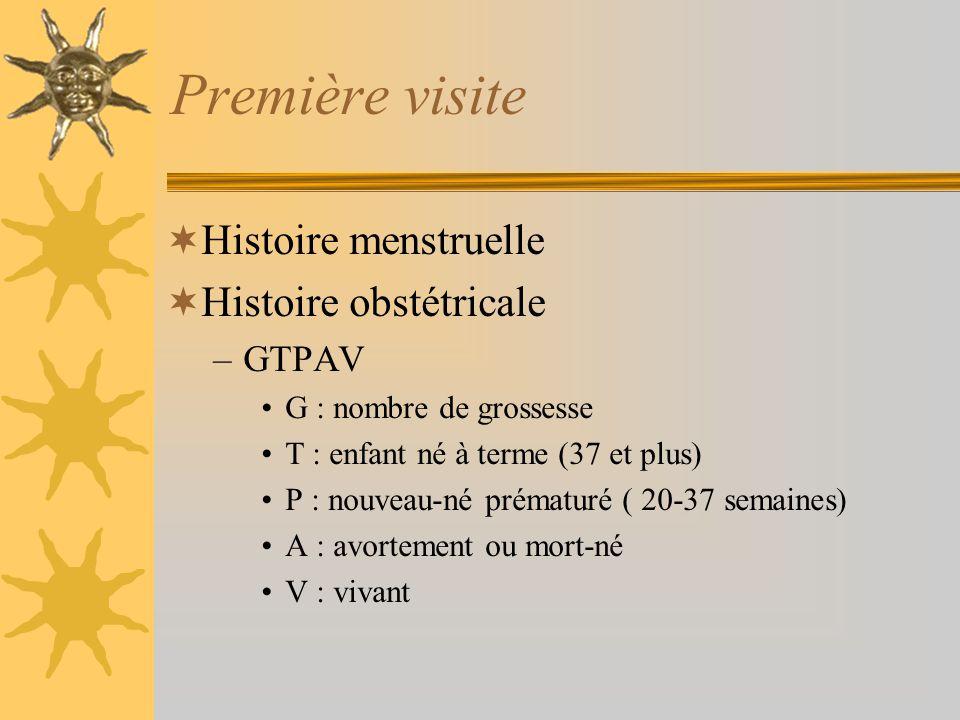 Première visite Histoire menstruelle Histoire obstétricale GTPAV